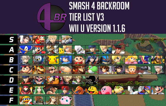 smash-4-backroom-tier-list-v3-2